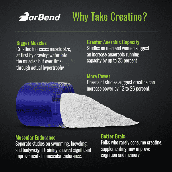 Creatine Benefits Infographic
