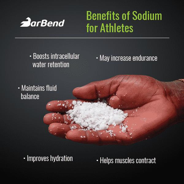 Benefits of salt for athletes
