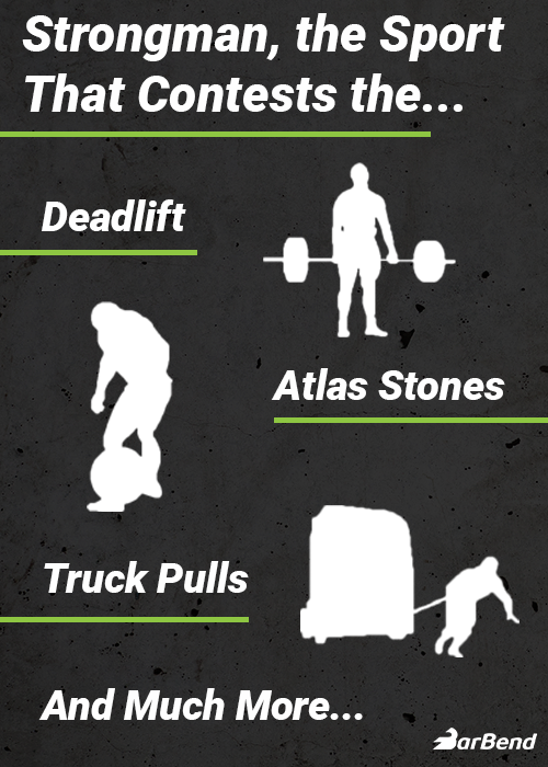 What Is Strongman