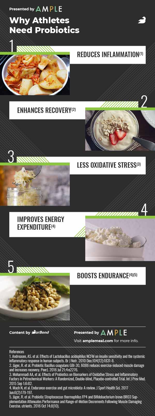 Why Athletes Need Probiotics