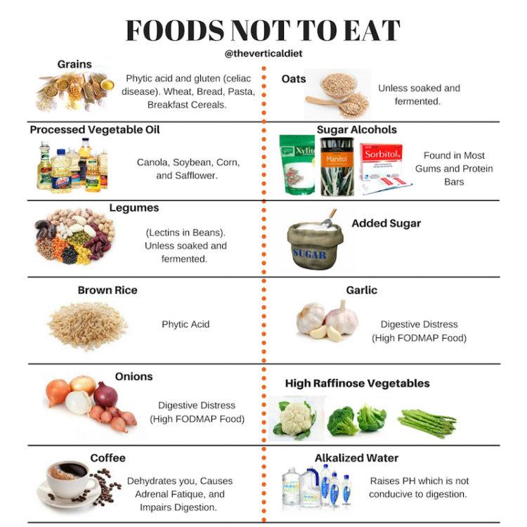 Vertical Diet Nos